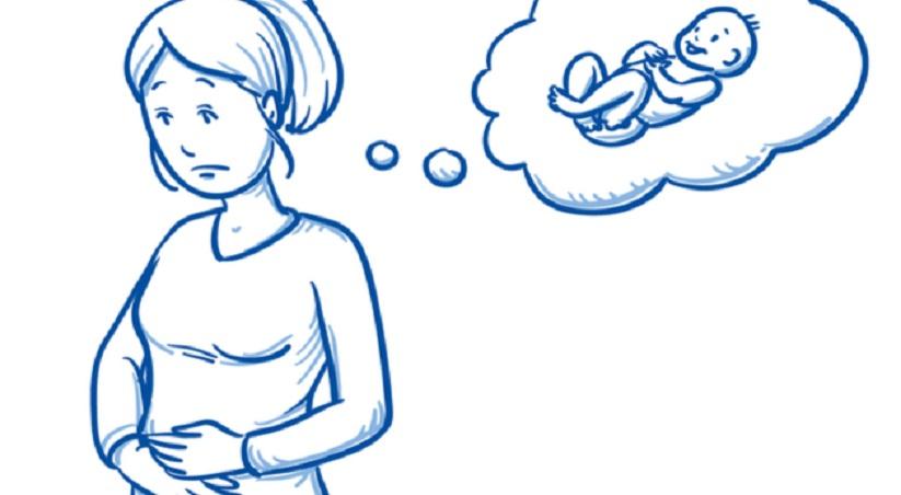 signs-of-infertility-in-women